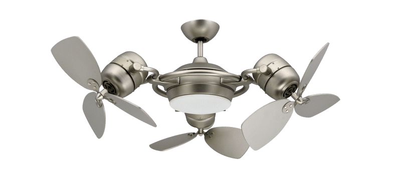 types of fan for home